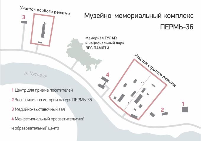 Схема музейно-мемориального комплекса «Пермь-36»